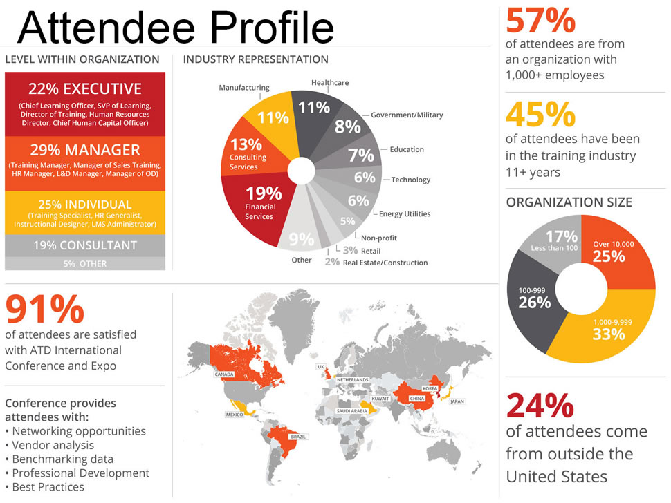 ATD-attendee-infographic